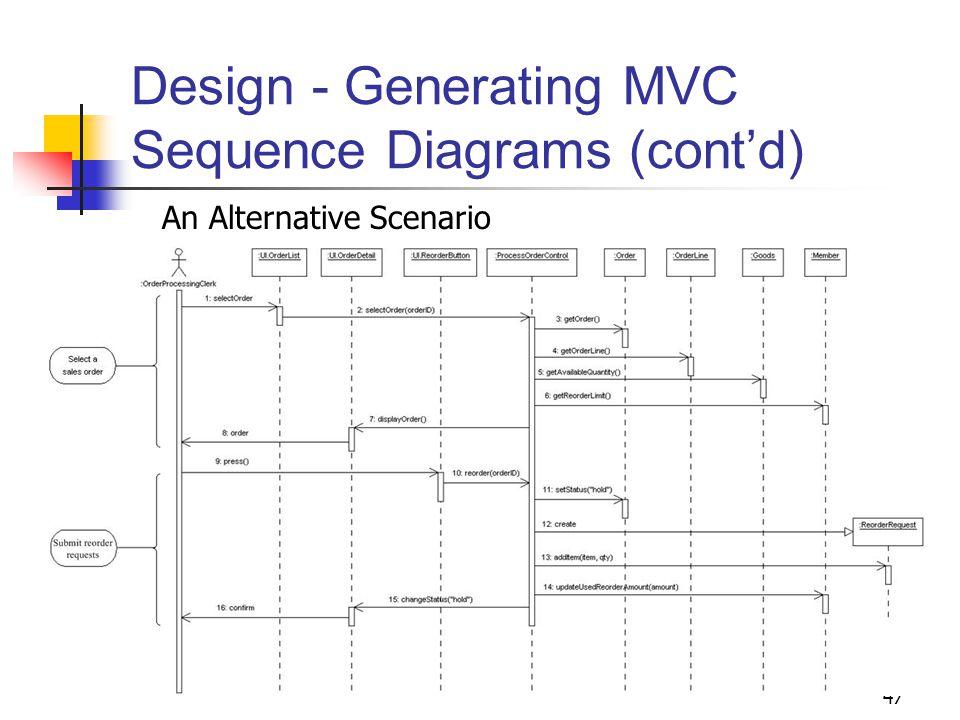 47 Design - Generating MVC Sequence Diagrams (cont'd) An Alternative Scenario