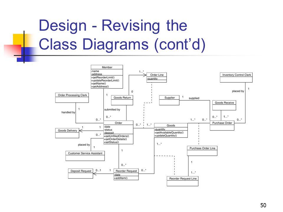 50 Design - Revising the Class Diagrams (cont'd)