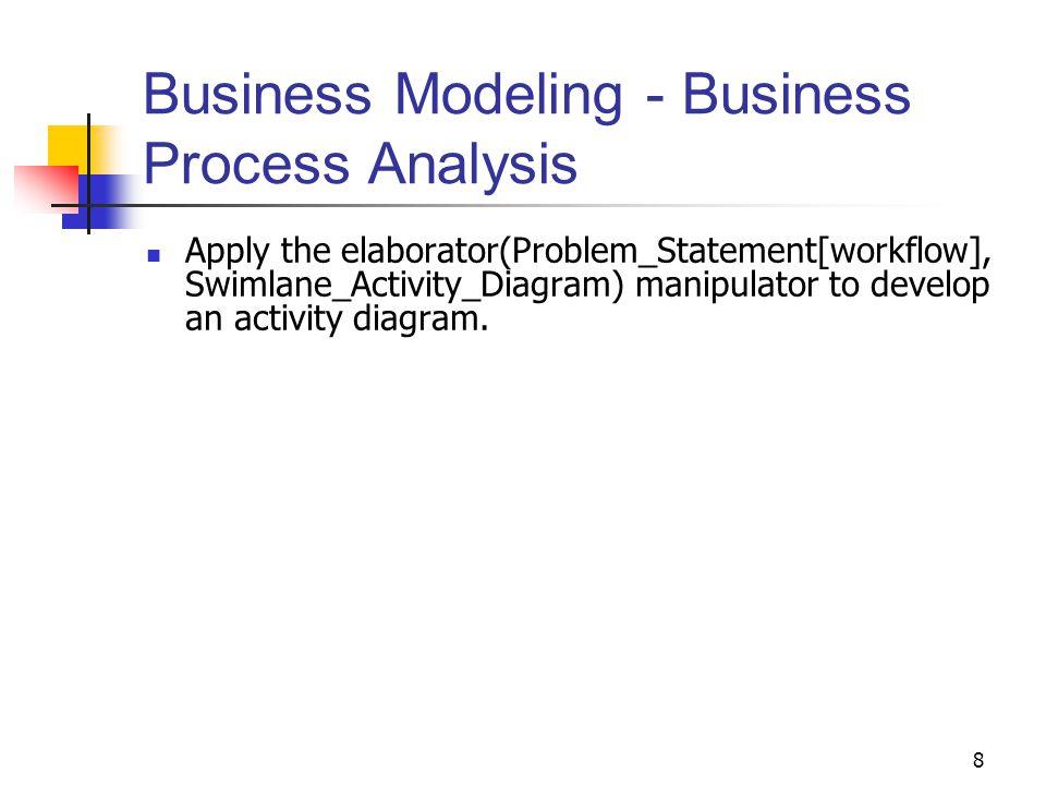 8 Business Modeling - Business Process Analysis Apply the elaborator(Problem_Statement[workflow], Swimlane_Activity_Diagram) manipulator to develop an