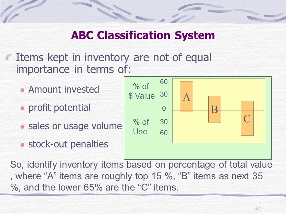25 ABC Classification System Items kept in inventory are not of equal importance in terms of: Amount invested profit potential sales or usage volume s