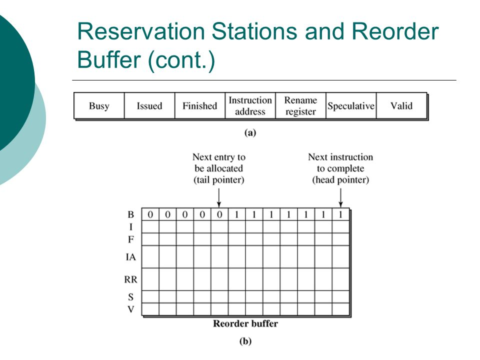 Reservation Stations and Reorder Buffer (cont.)