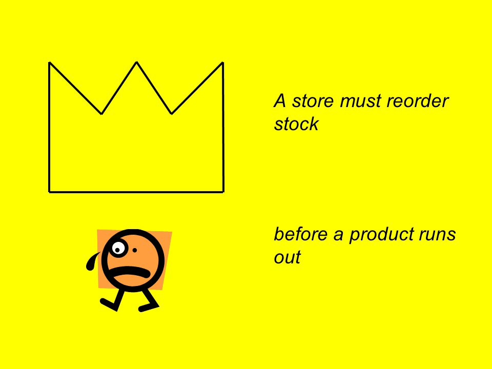 A store must reorder stock before a product runs out