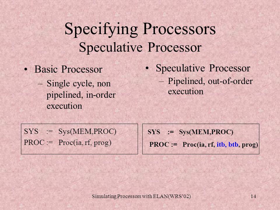 Specifying Processors Speculative Processor Register File Int Mem PC Data Mem Reorder Buffer ROB ALUs BTB branch pmb mpb Commit Fetch/Decode/Rename Kill Execute Kill/Update BTB PROC(ia,rf,itb,btb,prog) SYS(mem,Proc)