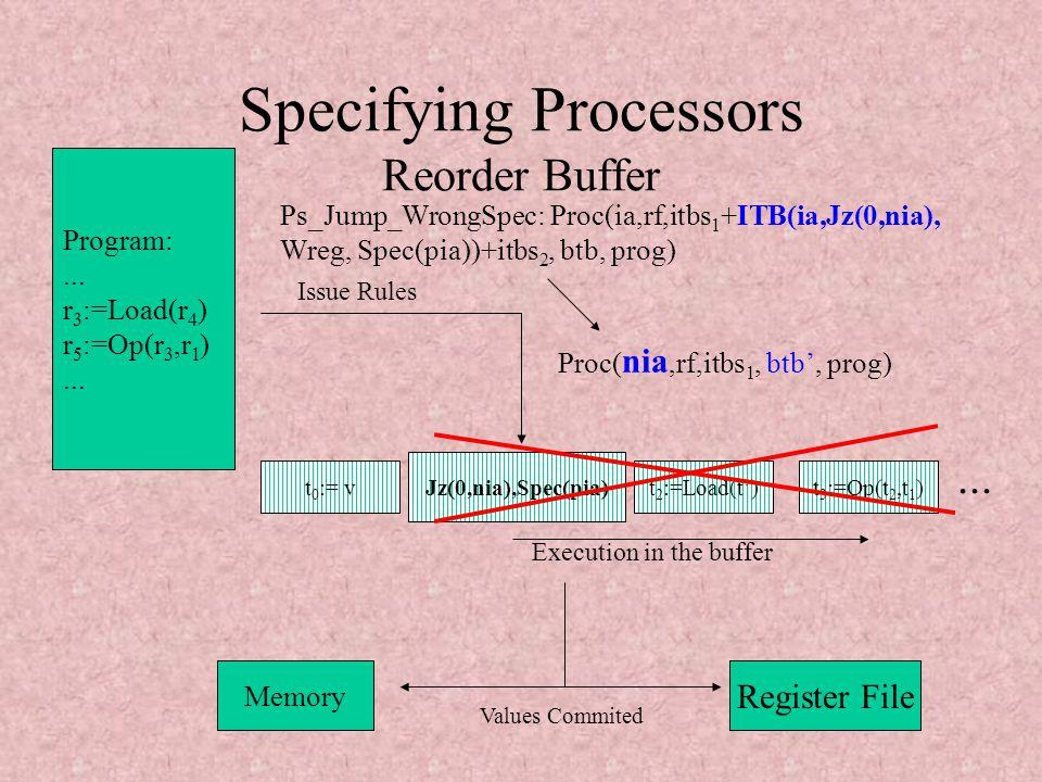 Specifying Processors Reorder Buffer t 1 :=Op(v',v'')t 2 :=Load(t')t 3 :=Op(t 2,t 1 ) Program:...