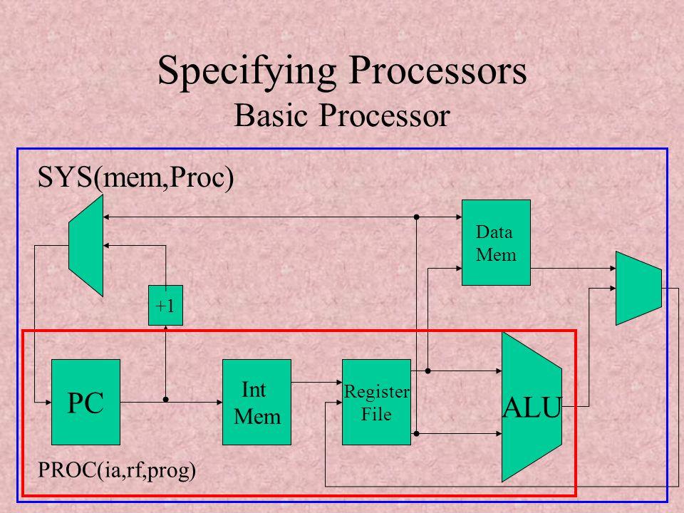 Specifying Processors Basic Processor +1 Register File Int Mem PC ALU Data Mem PROC(ia,rf,prog) SYS(mem,Proc)