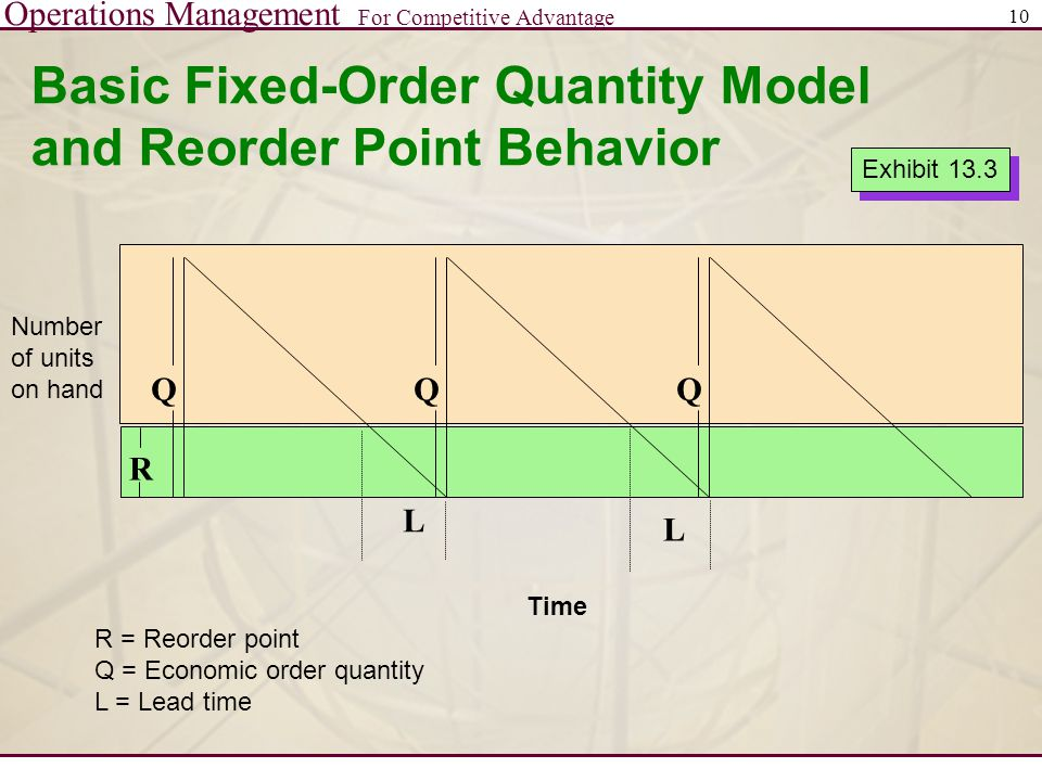 Operations Management For Competitive Advantage 10 Basic Fixed-Order Quantity Model and Reorder Point Behavior Exhibit 13.3 R = Reorder point Q = Econ