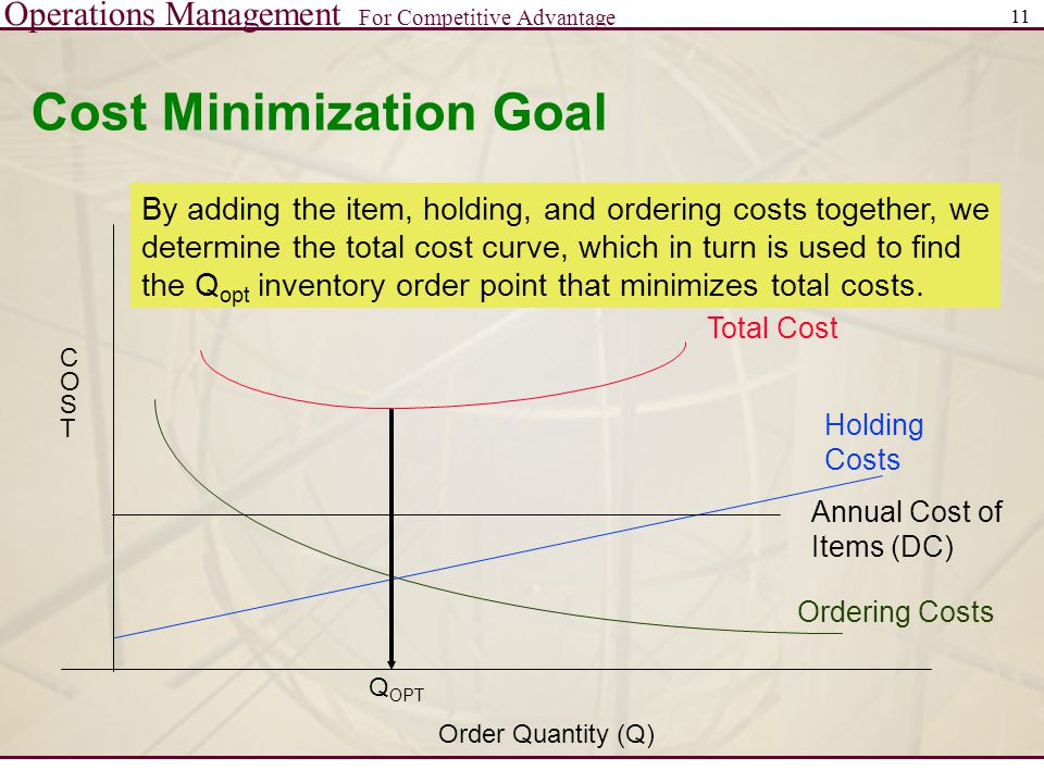 Operations Management For Competitive Advantage 11 Cost Minimization Goal Ordering Costs Holding Costs Q OPT Order Quantity (Q) COSTCOST Annual Cost o