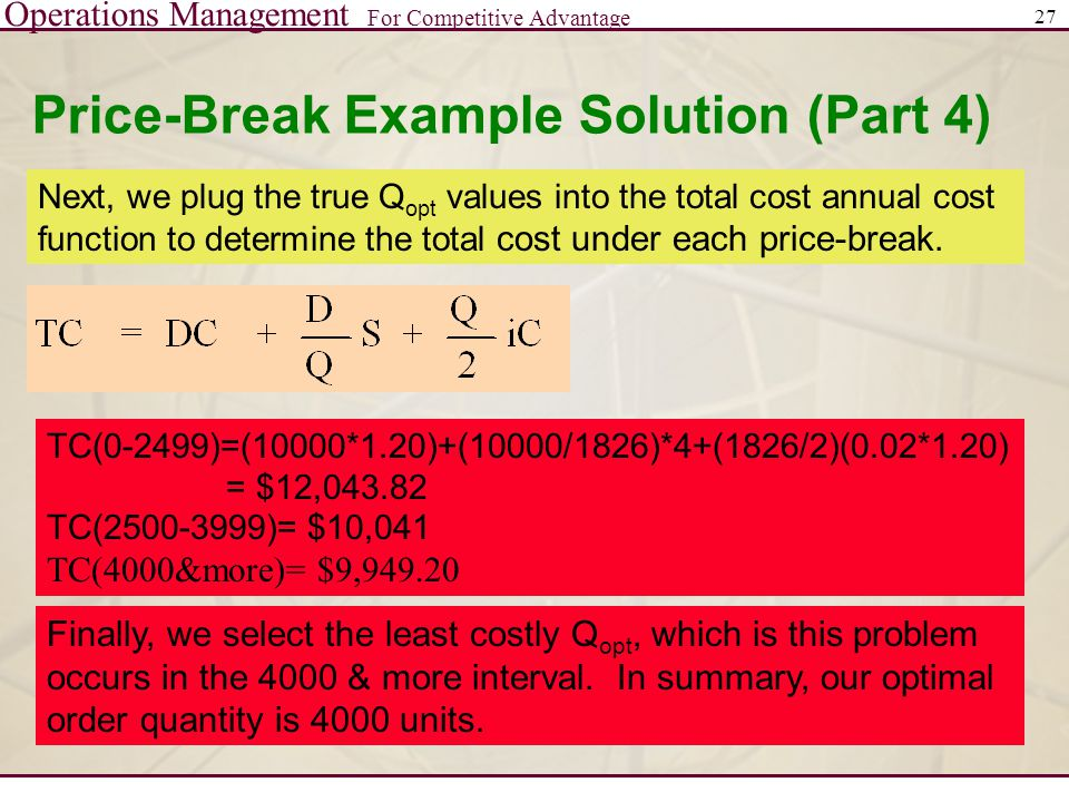 Operations Management For Competitive Advantage 27 Price-Break Example Solution (Part 4) Next, we plug the true Q opt values into the total cost annua