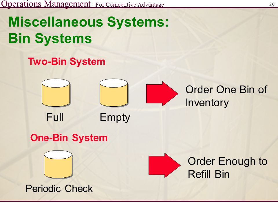 Operations Management For Competitive Advantage 29 Miscellaneous Systems: Bin Systems Two-Bin System FullEmpty Order One Bin of Inventory One-Bin Syst