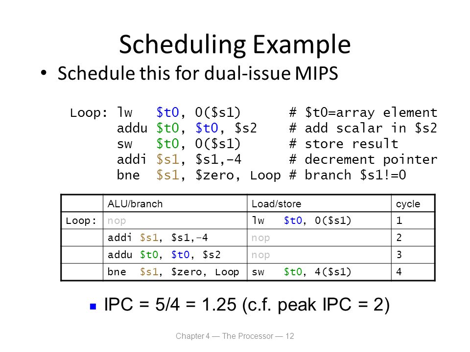 Scheduling Example Schedule this for dual-issue MIPS Chapter 4 — The Processor — 12 Loop: lw $t0, 0($s1) # $t0=array element addu $t0, $t0, $s2 # add
