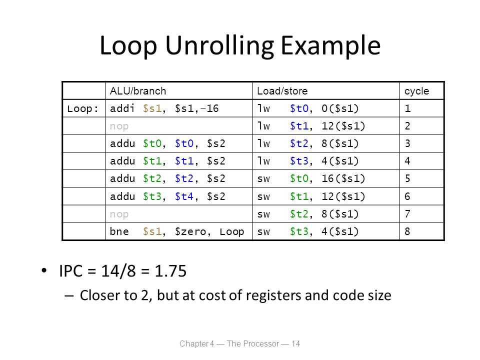 Loop Unrolling Example IPC = 14/8 = 1.75 – Closer to 2, but at cost of registers and code size Chapter 4 — The Processor — 14 ALU/branchLoad/storecycl