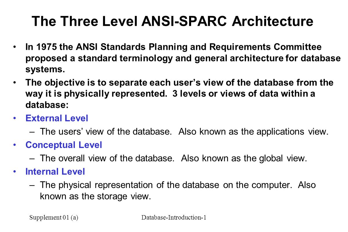 Supplement 01 (a)Database-Introduction-1 The Three Level ANSI-SPARC Architecture In 1975 the ANSI Standards Planning and Requirements Committee propos