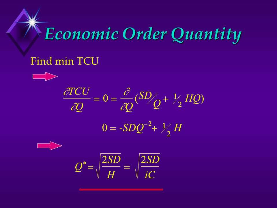 Economic Order Quantity Find min TCU     TCU QQ SD Q HQ  0 1 2 () -SDQ0 2 1 2   H Q*Q* SD iC  SD H 22