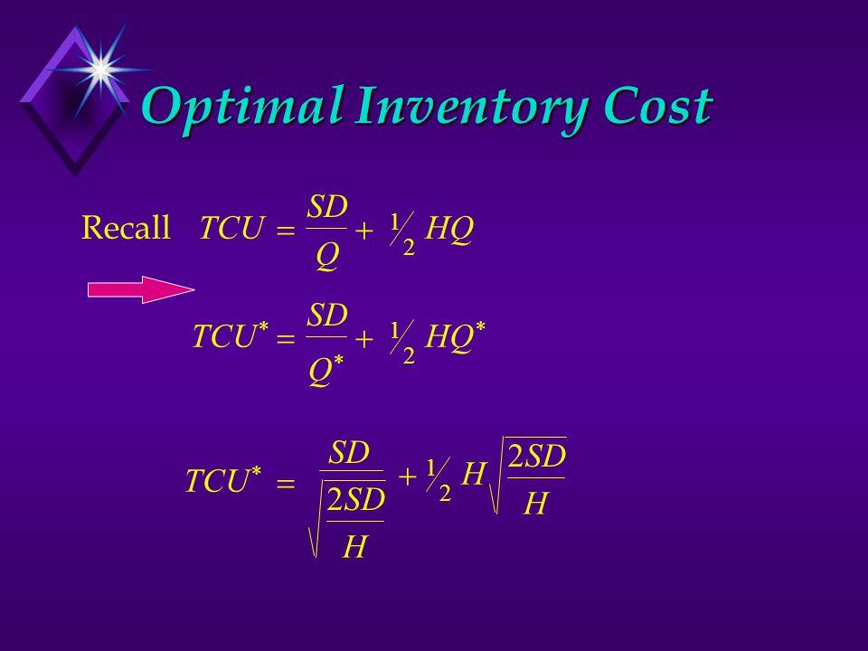 Optimal Inventory Cost Recall TCU SD Q HQ  1 2 TCU * SD Q*Q* HQ *  1 2 TCU * SD   H 2 H 1 2 H 2