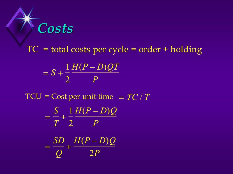 Costs TC = total costs per cycle = order + holding   S HPDQT P 1 2 () TCU= Cost per unit time TCT  / S T HPDQ P   ()1 2 SD Q HPDQ P   () 2
