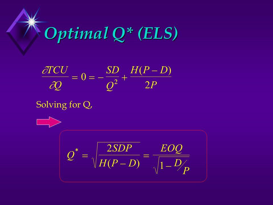 Optimal Q* (ELS)   TCU Q SD Q HPD P   0 2 2 () Solving for Q, Q SDP HPD EOQ D P * ()     2 1