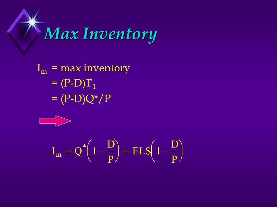 Max Inventory I m = max inventory = (P-D)T 1 = (P-D)Q*/P IQ D P ELS D P m               * 11