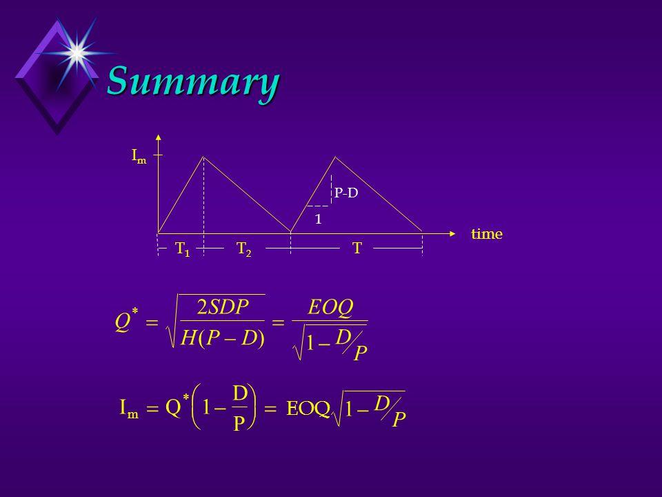 Summary ImIm time T1T1 1 P-D T2T2 T Q SDP HPD EOQ * ()    2 D P  1 IQ D P m         * 1 D P  1