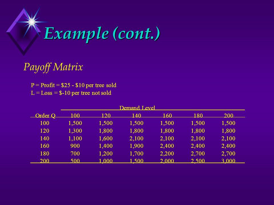Example (cont.) Payoff Matrix P = Profit = $25 - $10 per tree sold L = Loss = $-10 per tree not sold Demand Level Order Q100120140160180200 1001,500 1201,3001,800 1401,1001,6002,100 1609001,4001,9002,400 1807001,2001,7002,2002,700 2005001,0001,5002,0002,5003,000