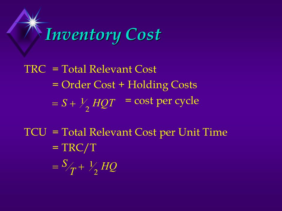 2 Inventory Cost TRC= Total Relevant Cost = Order Cost + Holding Costs = cost per cycle TCU = Total Relevant Cost per Unit Time = TRC/T  SHQT 1 2 S T  HQ 1