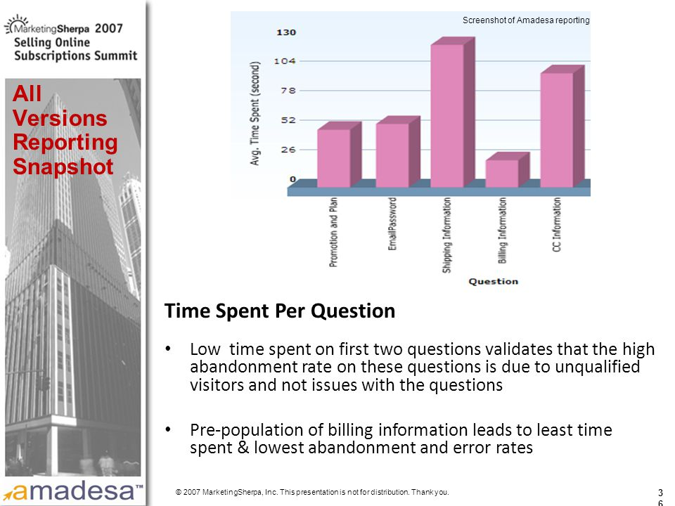 More data on this topic available from:: 3636 © 2007 MarketingSherpa, Inc.
