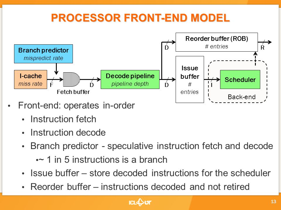 PROCESSOR FRONT-END MODEL Front-end: operates in-order Instruction fetch Instruction decode Branch predictor - speculative instruction fetch and decode ~ 1 in 5 instructions is a branch Issue buffer – store decoded instructions for the scheduler Reorder buffer – instructions decoded and not retired Branch predictor mispredict rate I-cache miss rate Fetch buffer FD Decode pipeline pipeline depth Issue buffer # entries D Reorder buffer (ROB) # entries DR I Scheduler Back-end 13