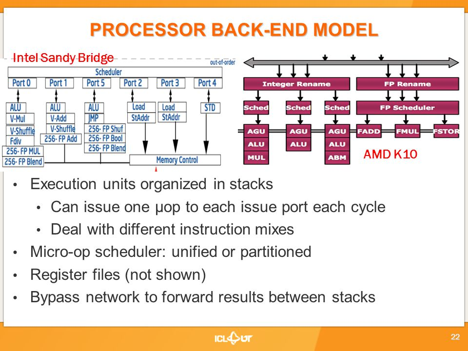 PROCESSOR BACK-END MODEL Execution units organized in stacks Can issue one μop to each issue port each cycle Deal with different instruction mixes Micro-op scheduler: unified or partitioned Register files (not shown) Bypass network to forward results between stacks Intel Sandy Bridge AMD K10 22