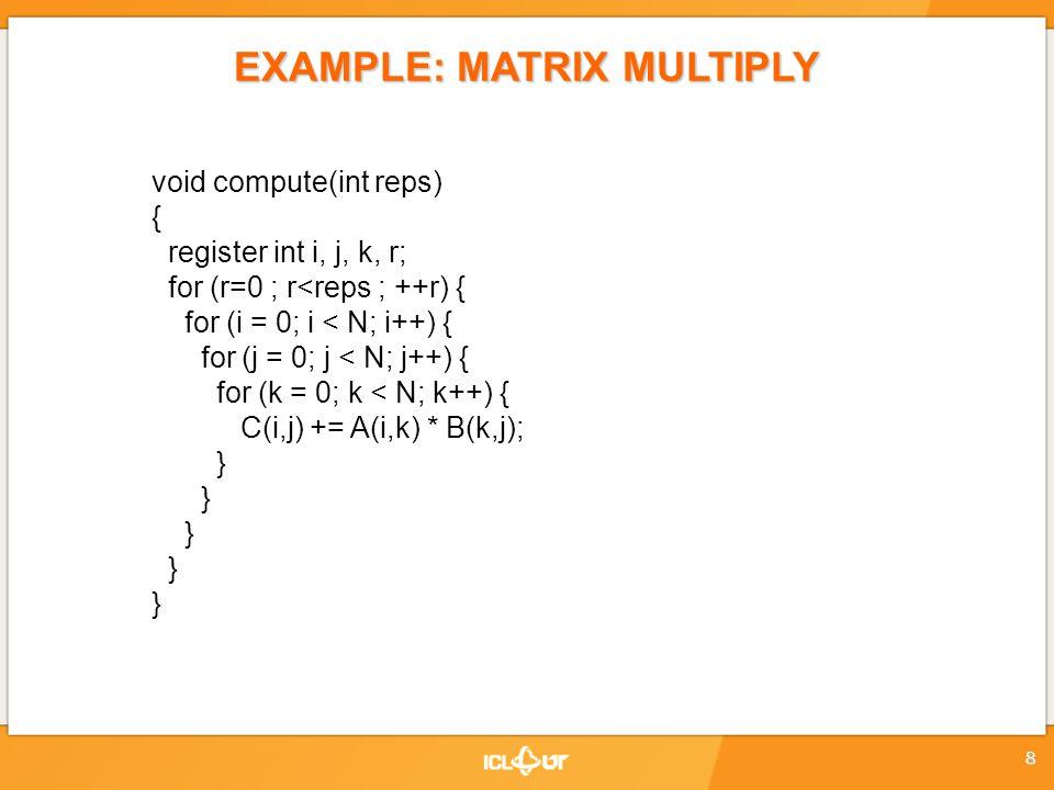 EXAMPLE: MATRIX MULTIPLY void compute(int reps) { register int i, j, k, r; for (r=0 ; r<reps ; ++r) { for (i = 0; i < N; i++) { for (j = 0; j < N; j++