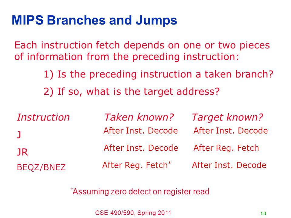 CSE 490/590, Spring 2011 10 InstructionTaken known Target known.