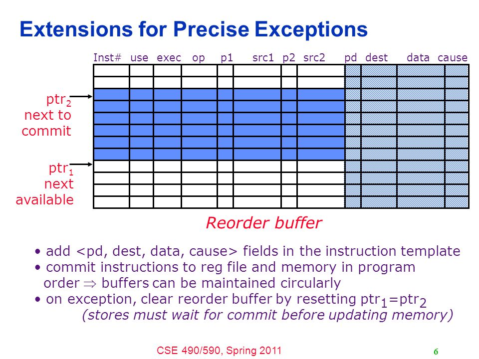 CSE 490/590, Spring 2011 17 Assume 2 BP bits per instruction Change the prediction after two consecutive mistakes.