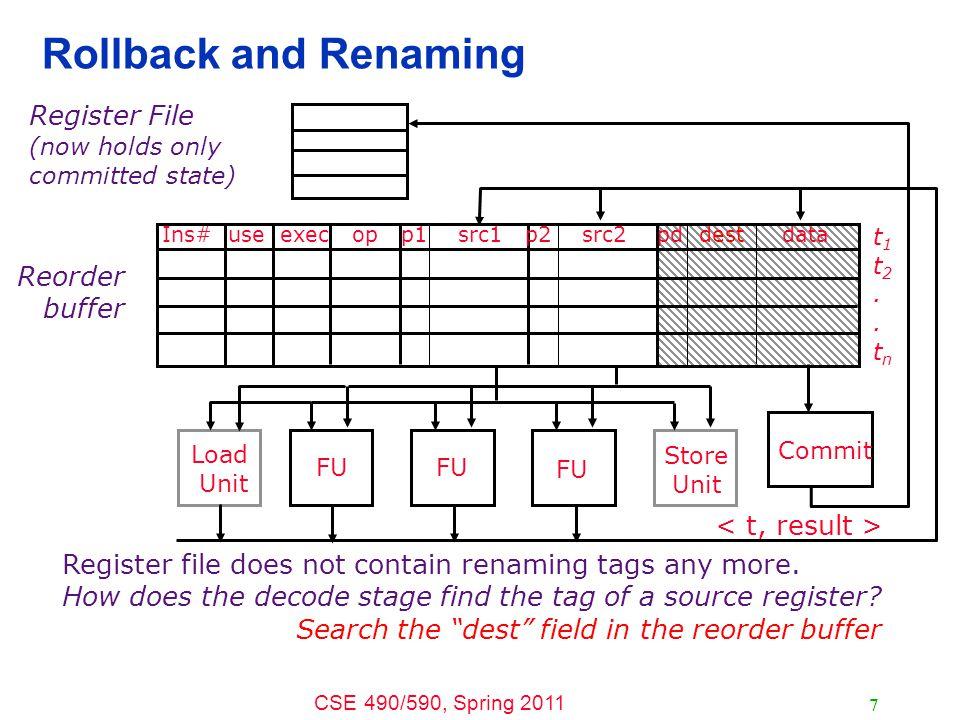 CSE 490/590, Spring 2011 8 Renaming Table Register File Reorder buffer Load Unit FU Store Unit t1t2..tnt1t2..tn Ins# use exec op p1 src1 p2 src2 pd dest data Commit Rename Table Renaming table is a cache to speed up register name look up.