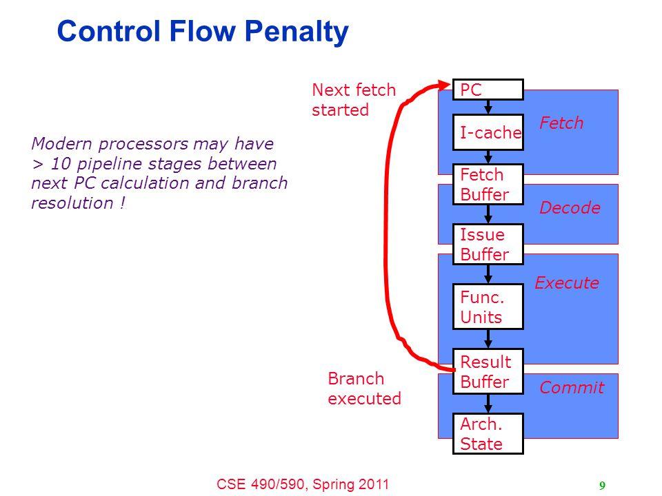 CSE 490/590, Spring 2011 10 InstructionTaken known?Target known.