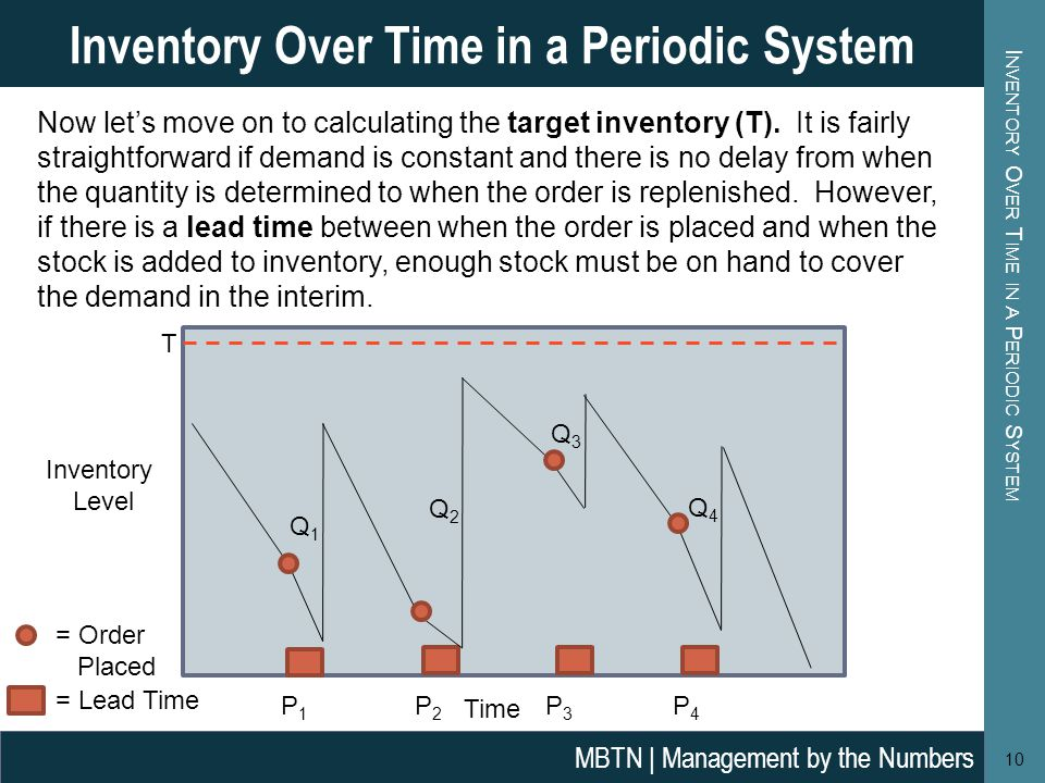 I NVENTORY O VER T IME IN A P ERIODIC S YSTEM 10 Inventory Over Time in a Periodic System MBTN | Management by the Numbers Now let's move on to calculating the target inventory (T).