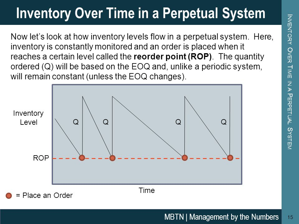 I NVENTORY O VER T IME IN A P ERPETUAL S YSTEM 15 Inventory Over Time in a Perpetual System MBTN | Management by the Numbers Now let's look at how inventory levels flow in a perpetual system.