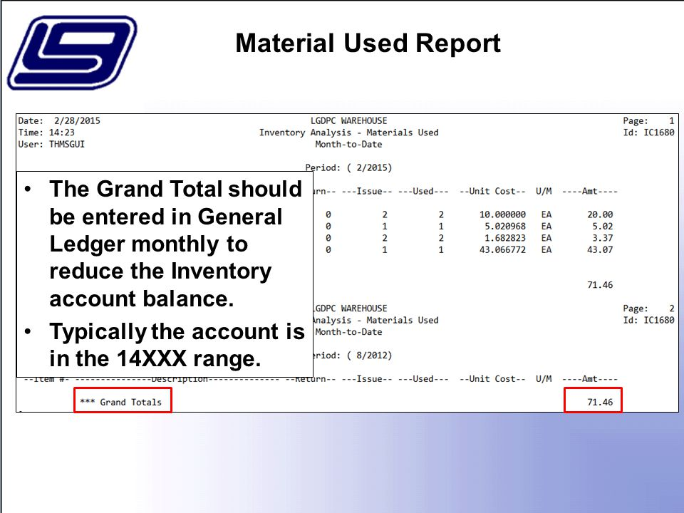 The Grand Total should be entered in General Ledger monthly to reduce the Inventory account balance.