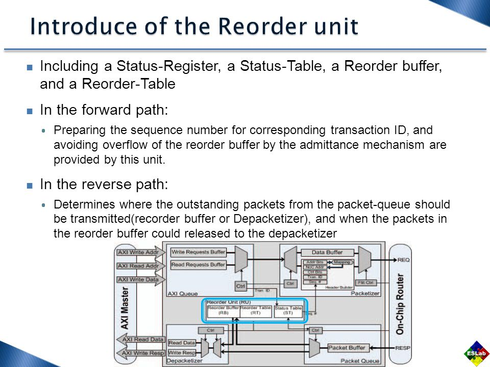 Including a Status-Register, a Status-Table, a Reorder buffer, and a Reorder-Table In the forward path:  Preparing the sequence number for corresponding transaction ID, and avoiding overflow of the reorder buffer by the admittance mechanism are provided by this unit.