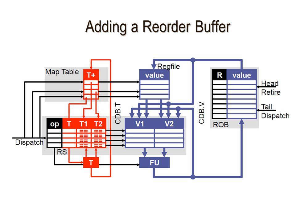 Adding a Reorder Buffer