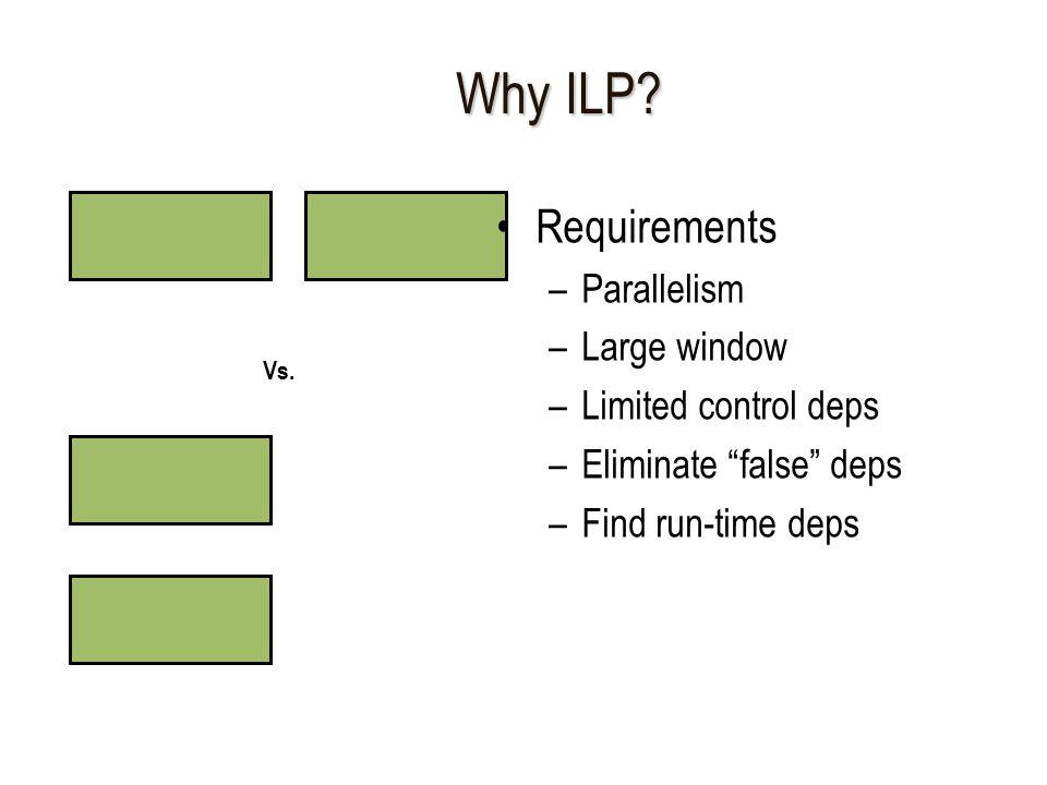 Why ILP. Vs.