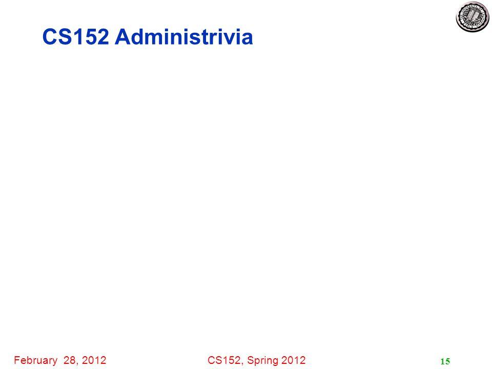 February 28, 2012CS152, Spring 2012 15 CS152 Administrivia