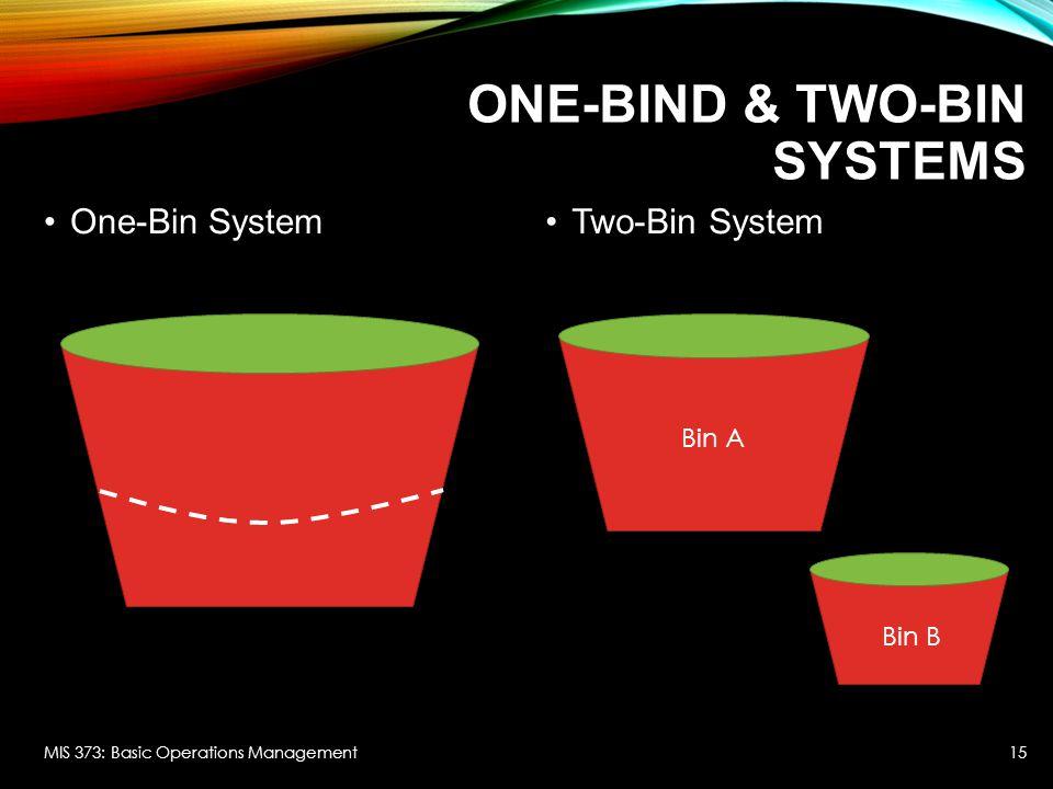 ONE-BIND & TWO-BIN SYSTEMS One-Bin SystemTwo-Bin System MIS 373: Basic Operations Management15 Bin A Bin B