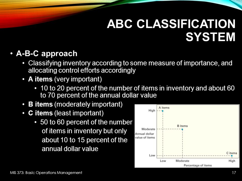 ABC CLASSIFICATION SYSTEM A-B-C approach Classifying inventory according to some measure of importance, and allocating control efforts accordingly A i