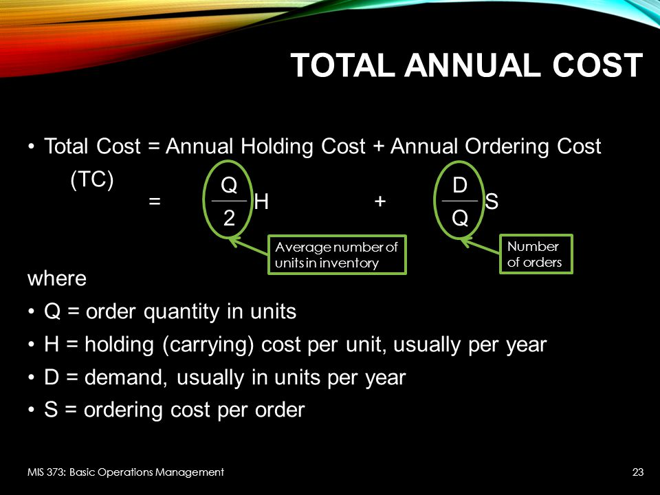TOTAL ANNUAL COST Total Cost = Annual Holding Cost + Annual Ordering Cost (TC) where Q = order quantity in units H = holding (carrying) cost per unit,