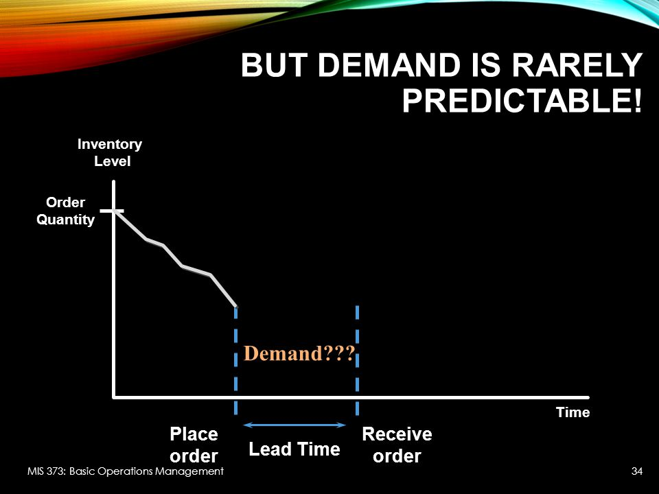 BUT DEMAND IS RARELY PREDICTABLE! MIS 373: Basic Operations Management34 Time Inventory Level Order Quantity Demand??? Receive order Place order Lead