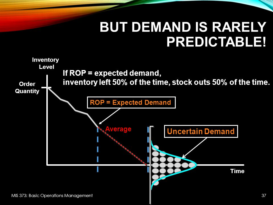 BUT DEMAND IS RARELY PREDICTABLE! MIS 373: Basic Operations Management37 Time Inventory Level Order Quantity ROP = Expected Demand Average If ROP = ex