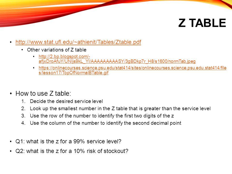 Z TABLE http://www.stat.ufl.edu/~athienit/Tables/Ztable.pdf Other variations of Z table http://2.bp.blogspot.com/- afjxDroAfuY/UNIjs9kL_YI/AAAAAAAAASY