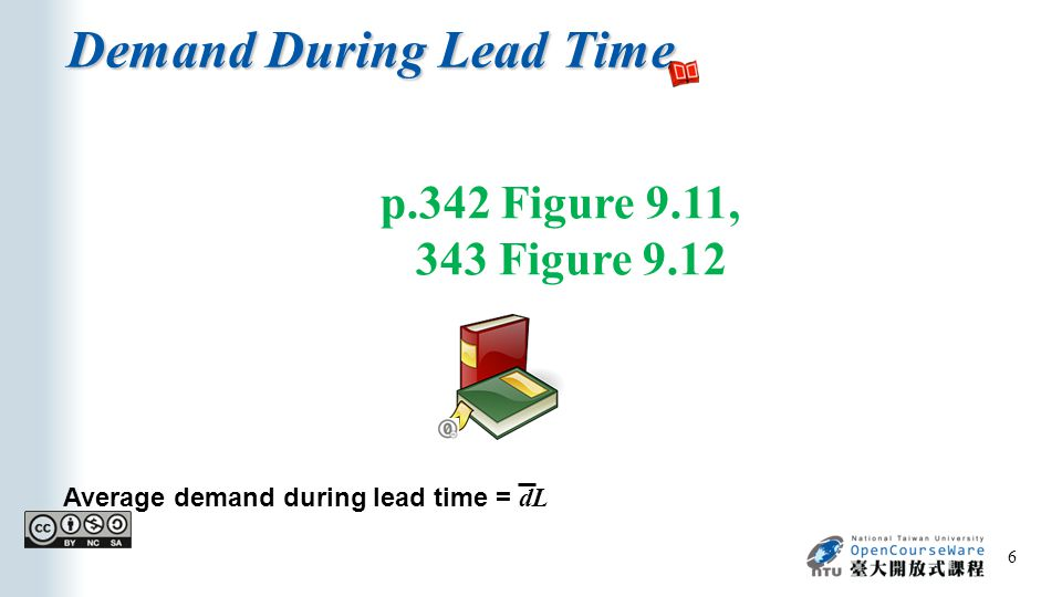 Demand During Lead Time 6 p.342 Figure 9.11, 343 Figure 9.12 Average demand during lead time = dL