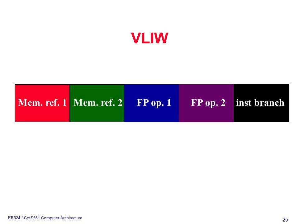 25 EE524 / CptS561 Computer Architecture VLIW Mem. ref. 1Mem. ref. 2FP op. 1FP op. 2inst branch