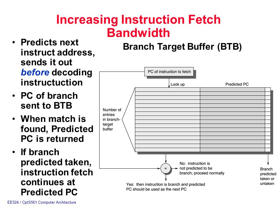 36 EE524 / CptS561 Computer Architecture Increasing Instruction Fetch Bandwidth Predicts next instruct address, sends it out before decoding instructuction PC of branch sent to BTB When match is found, Predicted PC is returned If branch predicted taken, instruction fetch continues at Predicted PC Branch Target Buffer (BTB)