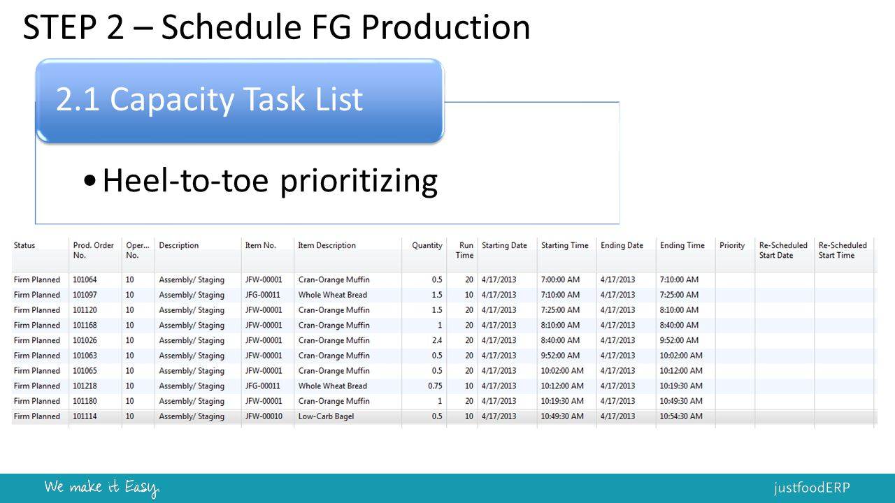 STEP 2 – Schedule FG Production Heel-to-toe prioritizing 2.1 Capacity Task List