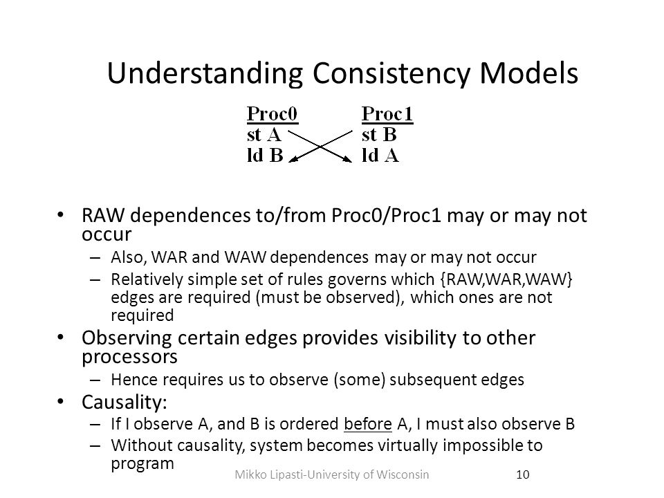 Constraint graph Defined for sequential consistency by Landin et al., ISCA-18 Directed graph represents a multithreaded execution – Nodes represent dynamic instruction instances – Edges represent their transitive orders (program order, RAW, WAW, WAR).